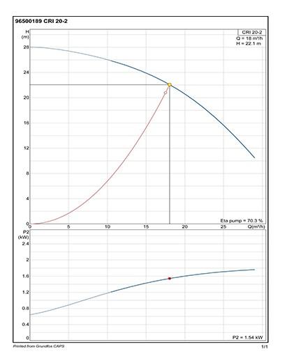 Tính toán áp lực để lựa chọn bình tích áp phù hợp